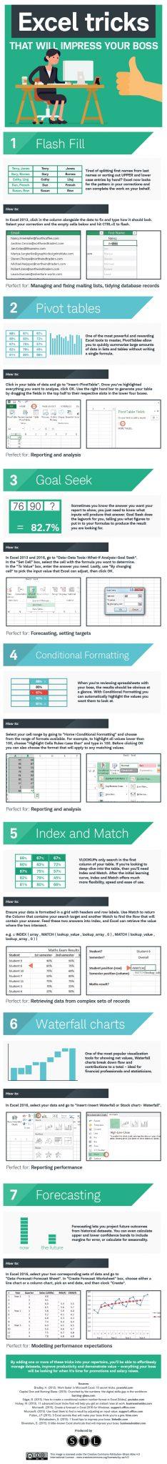 Excel Tricks to Impress Boss