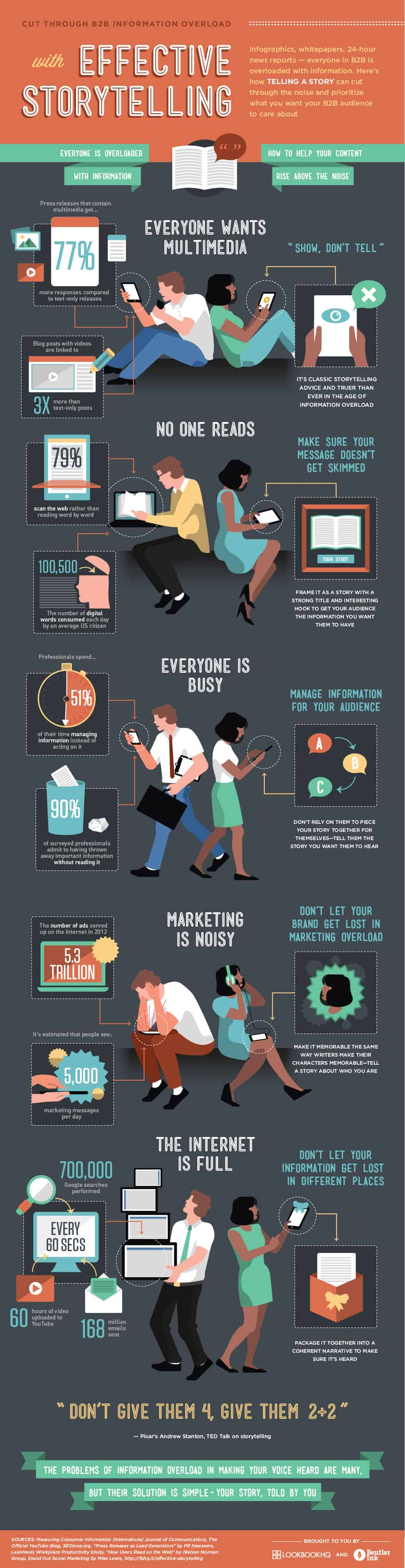Secret to Marketing to Busy People Who Don't Have Time to Read (Infographic)