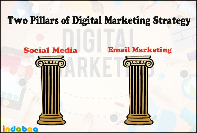 The two main pillars of digital marketing strategy