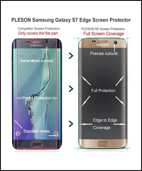 Pleson Samsung Galaxy S7 Edge Screen Protectors