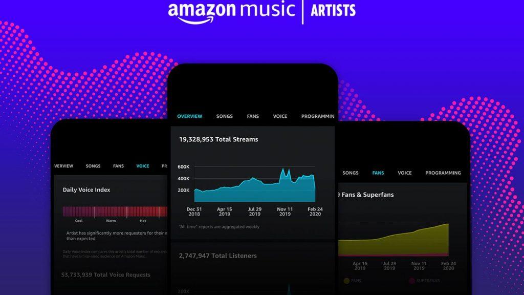 Use Amazon music and create a playlist on Alexa